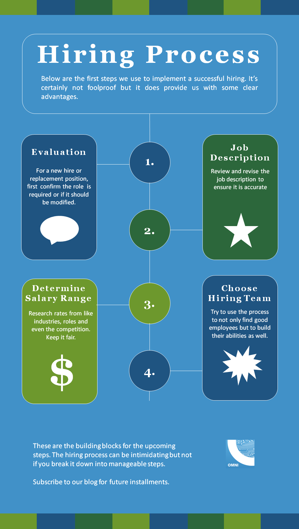 Hiringinfographic