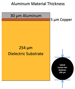 Aluminum Material Thickness